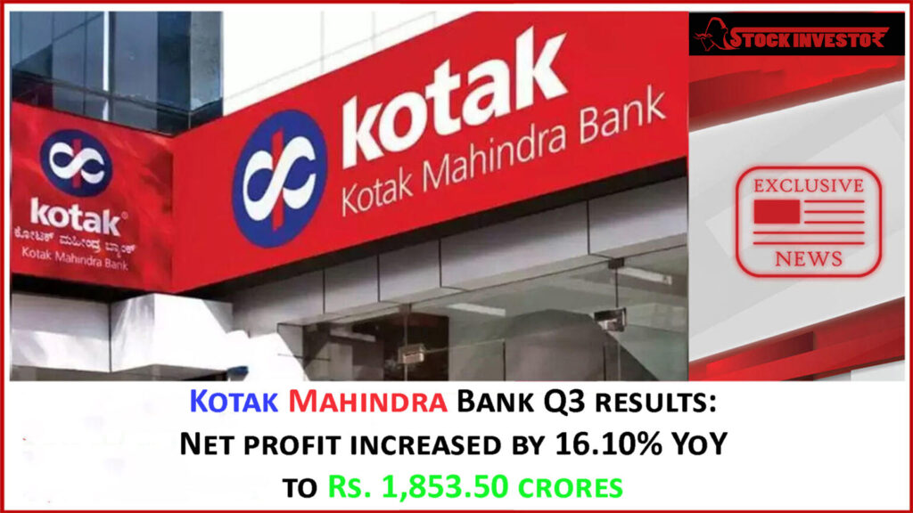 Kotak Mahindra Bank Q3 results: Net profit increased by 16.10% YoY to Rs. 1,853.50 crores