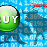 Buy Grasim Industries Limited and NTPC Limited