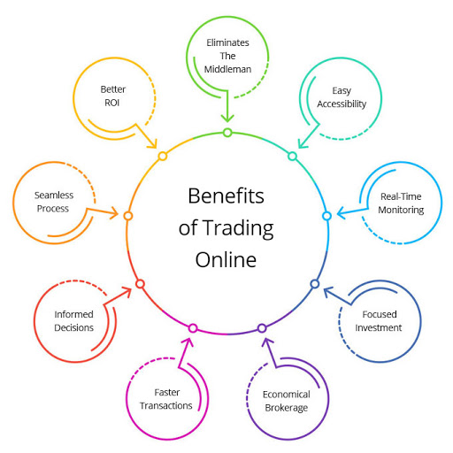 Benefits of Online Trading